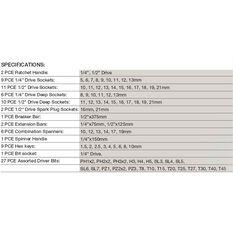 ToolPRO Automotive Tool Kit 87 Piece, , scanz_hi-res