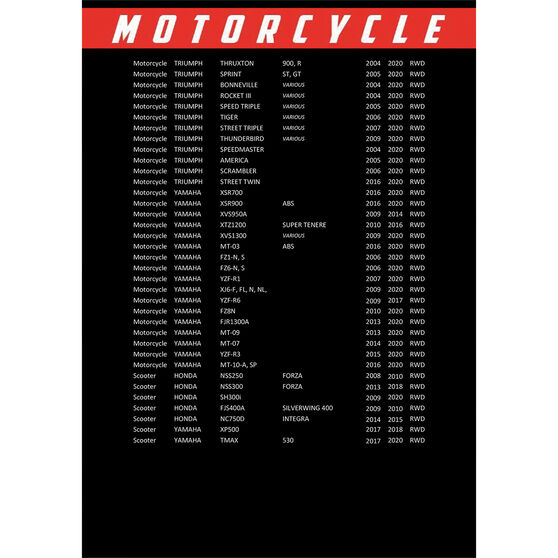 Race Performance Motorcycle Oil Filter RP204, , scanz_hi-res