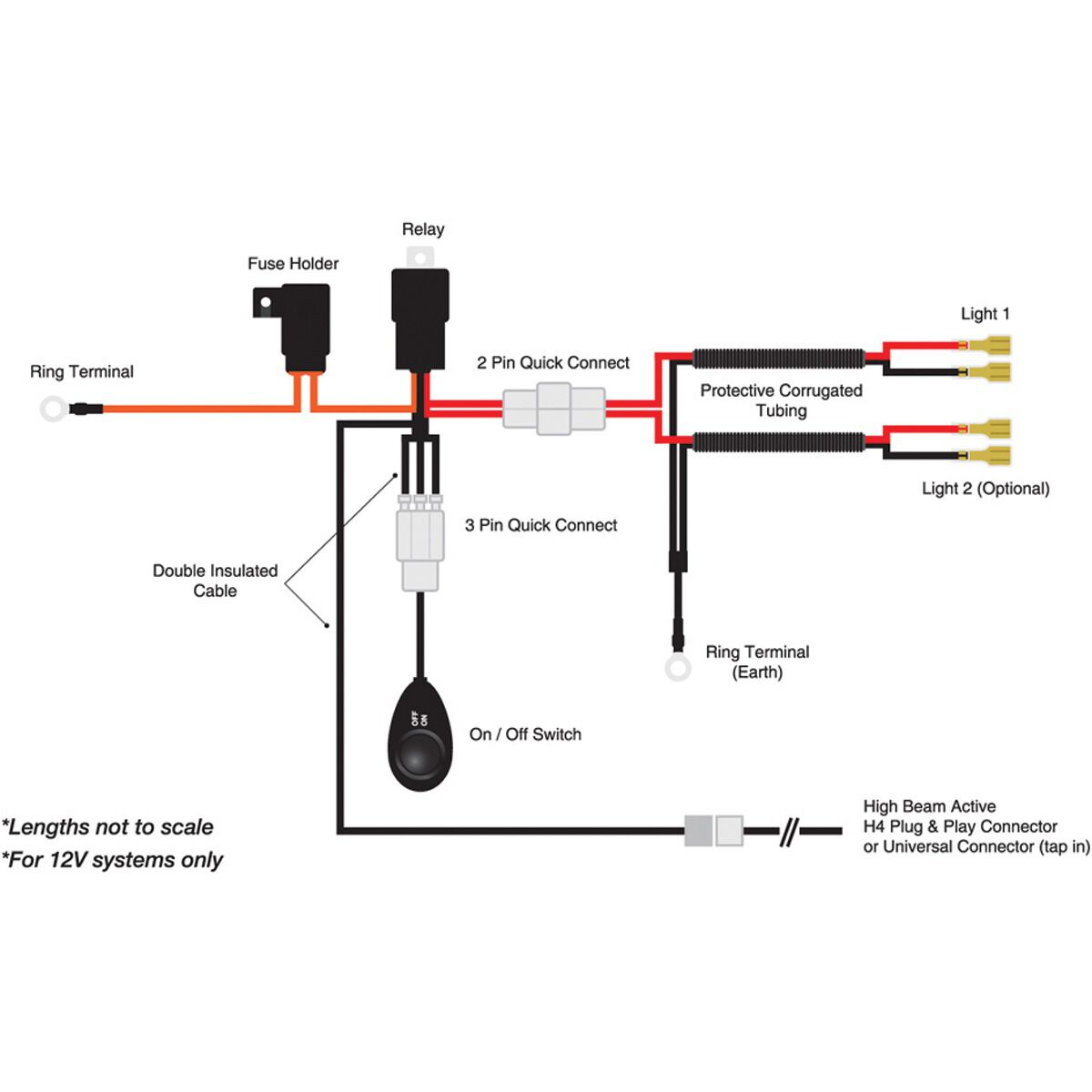 12v Led Light Bar Wiring Diagram
